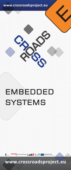Stichting Grensoverschrijdende Innovatie CrossRoads OLD: Ontwerp van banners voor het CrossRoads project
